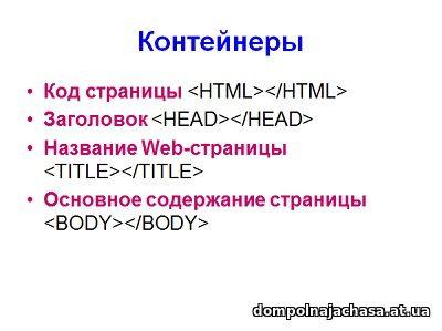 презентация Создание Web-сайта