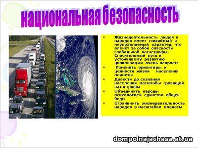 презентация Национальная безопасность России