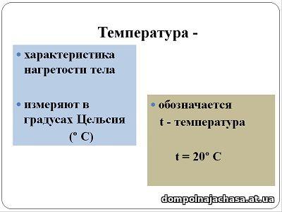 презентация Температура