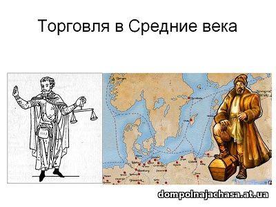 презентация Торговля в Средние века