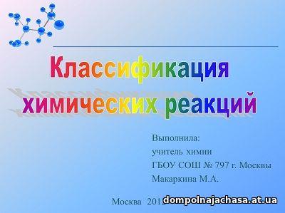 презентация химические реакции