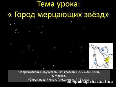 презентация Названия созвездий